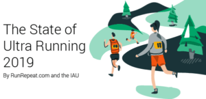 The State of Ultrarunning 2020
